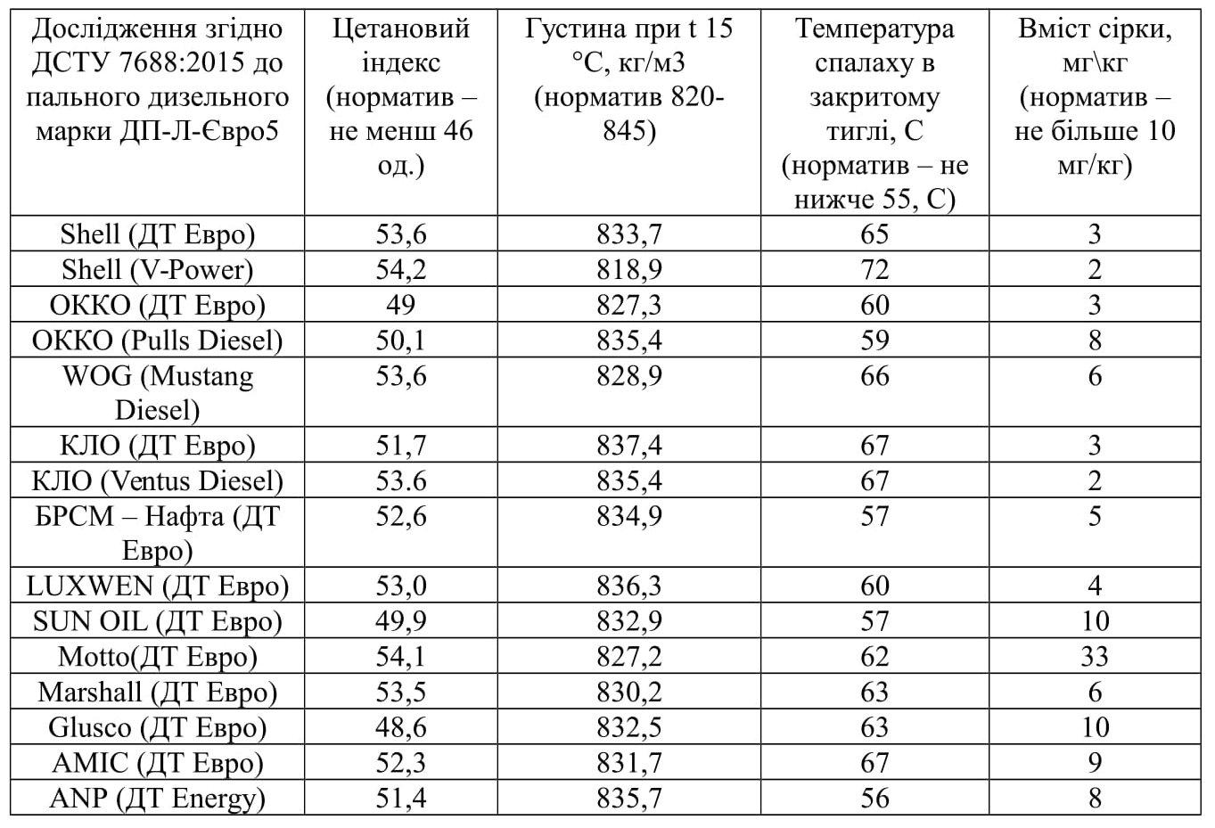 1tablicya_evrodizel-1.jpg (230.97 Kb)