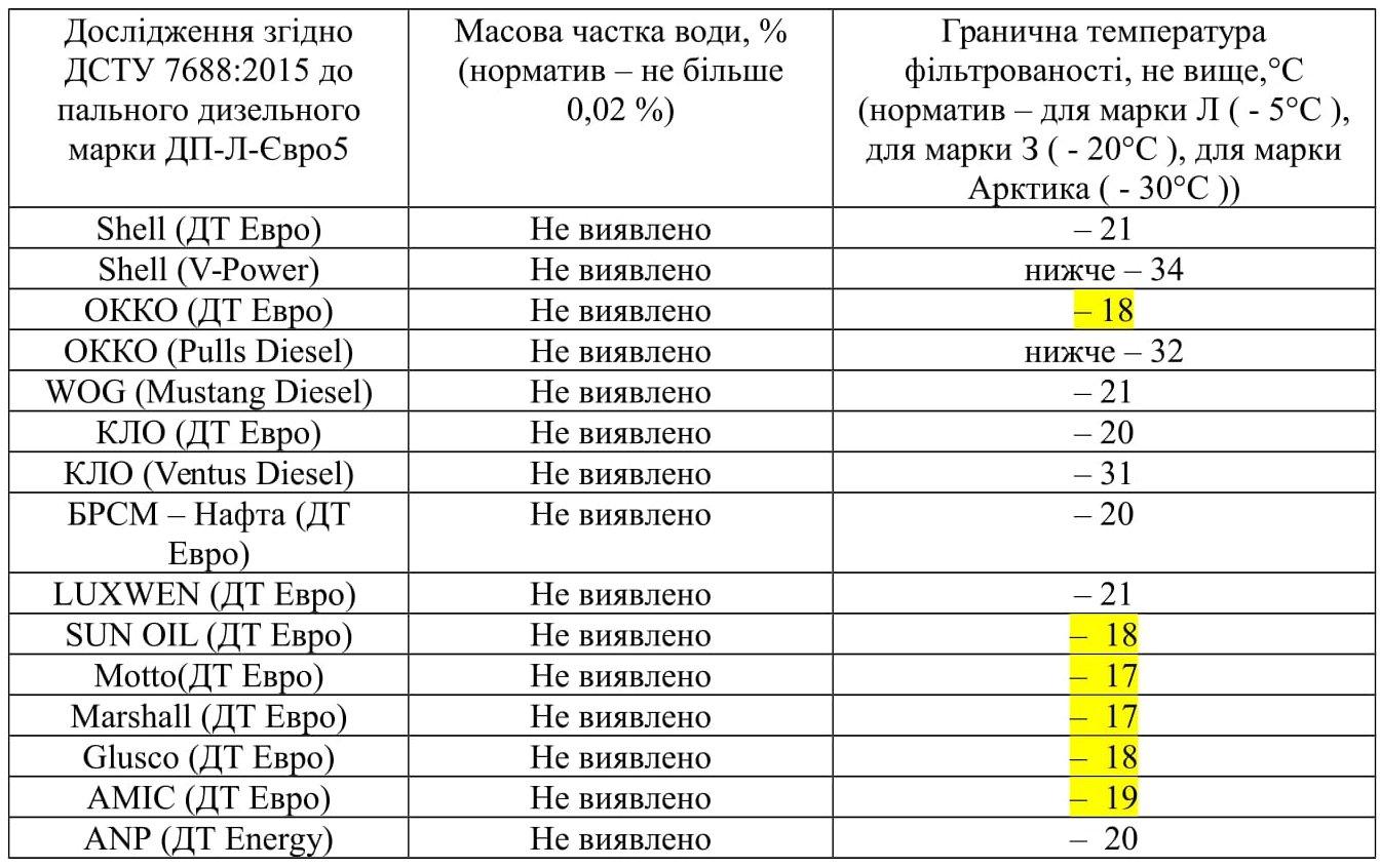 2tablicya_evrodizel-1.jpg (225.79 Kb)
