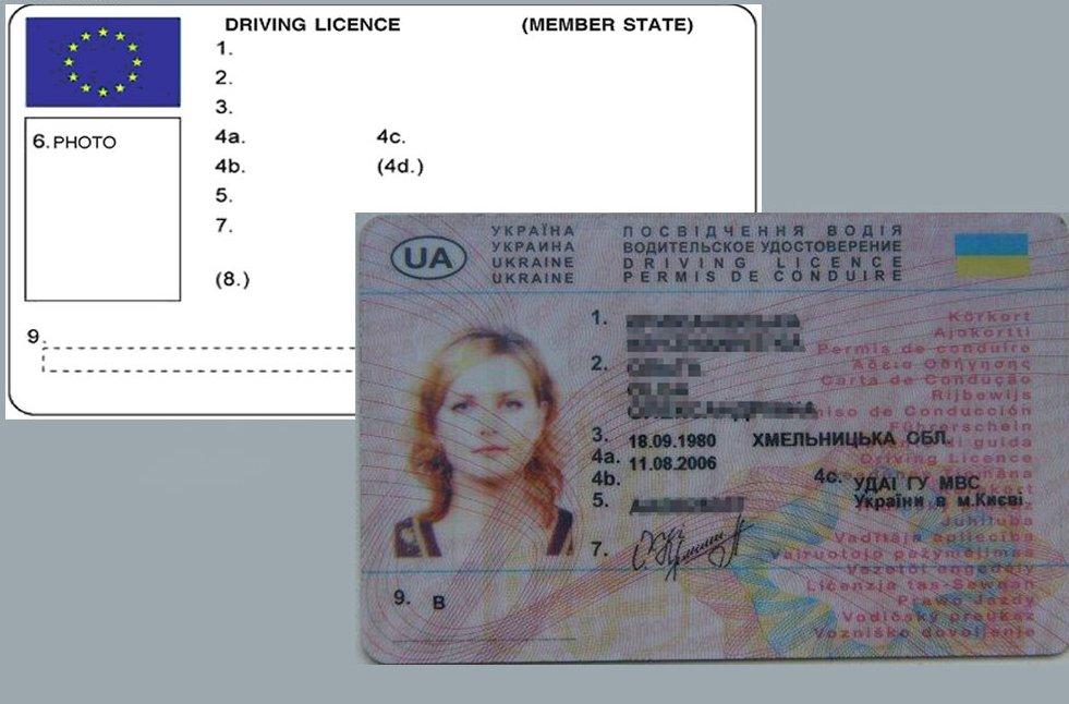 Документи водія: умови отримання та строки дії змінюються