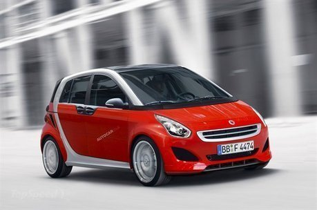 Smart Forfour New