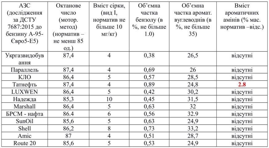 tablicya_a-95ukr-1.jpg (97.02 Kb)