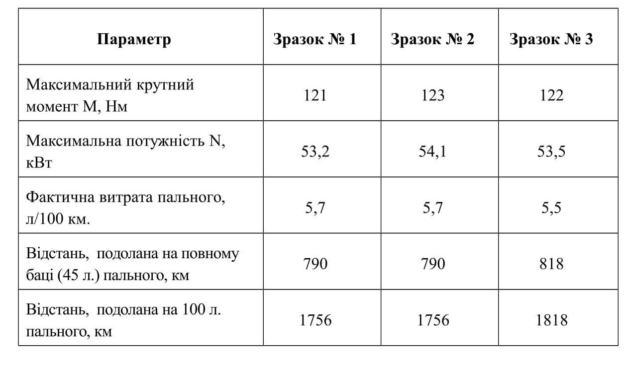 tekst_a-95_stend_ukr-1.jpg (99.9 Kb)