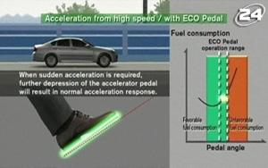 eco_pedal_nissan.jpg (22.79 Kb)