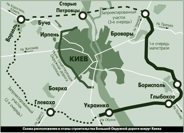 Велика дорога навколо Києва: як це буде виглядати?