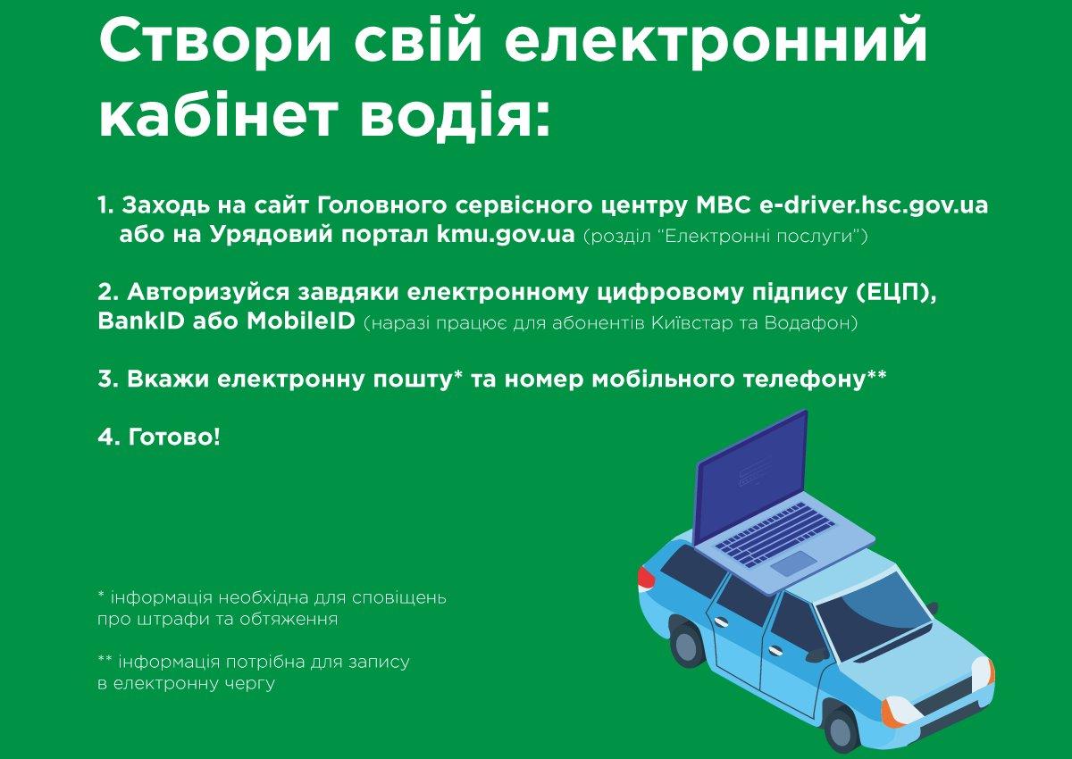 Українські водії зможуть перевірити штрафи on-line