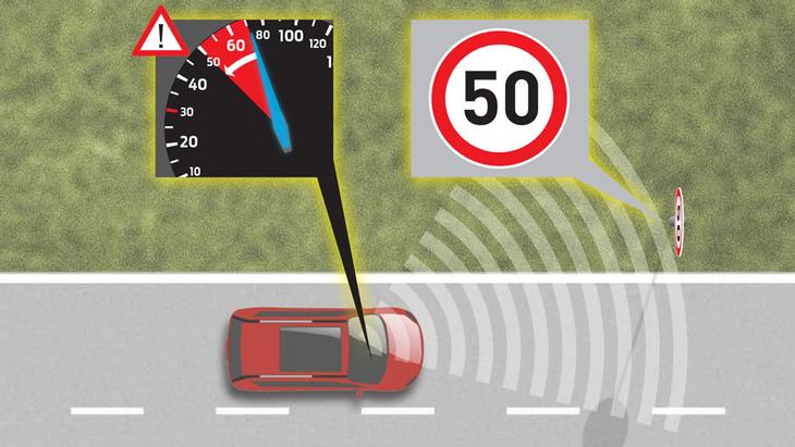Електронний обмежувач швидкості стане обов'язковим