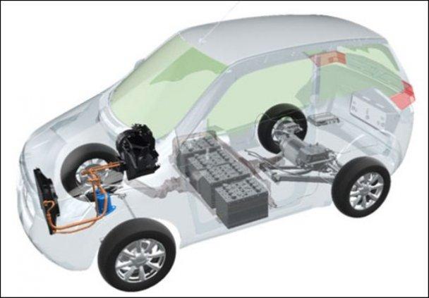 Renault-Nissan готує дешевий електромобіль за $7000