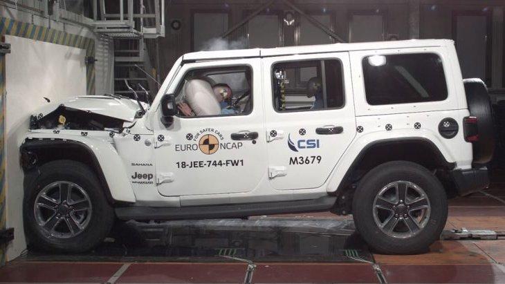Jeep і FIAT: провал тестів на безпеку
