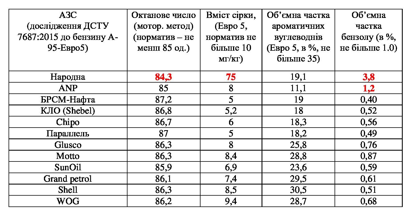 tablicya_a-95_ukr.jpg (239.95 Kb)