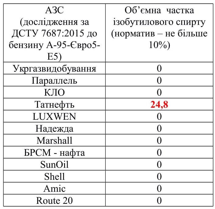 tablicya_a-95ukr-2.jpg (83.99 Kb)