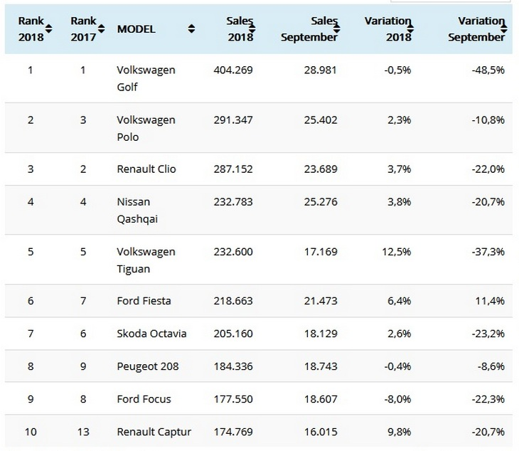 volkswagen_golf_-_bezzminnii_lider_e_1.jpg (89.36 Kb)