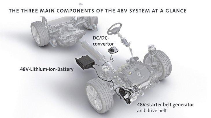 Volkswagen Golf 2020: 0,4 літра палива на 100 кілометрів дороги